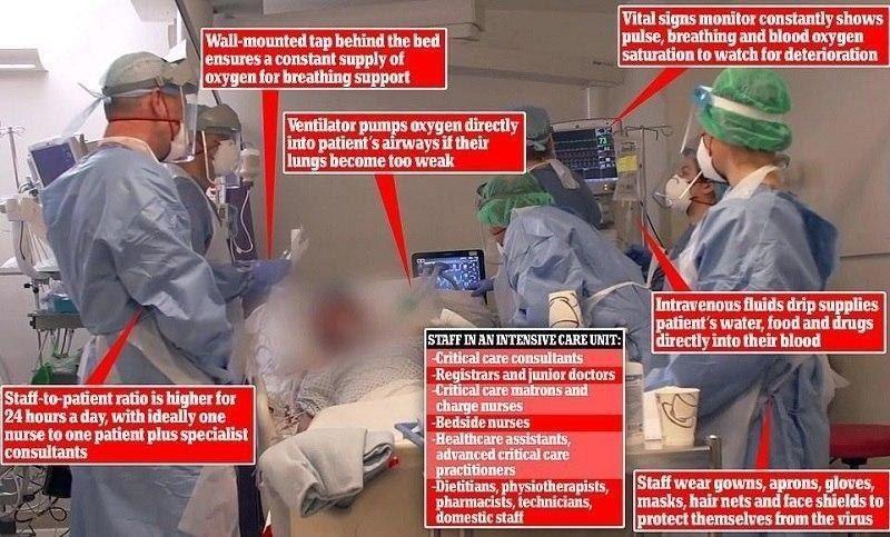 """بەپەلە    ...   پزیشکانی بەریتانی هەموو هەوڵێکی خۆیان خستەوەتە گەڕ بۆ ڕزگاری """" بۆریس جۆنسۆن """""""